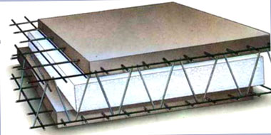 Tấm EVG - vật liệu cho nhà cao tầng