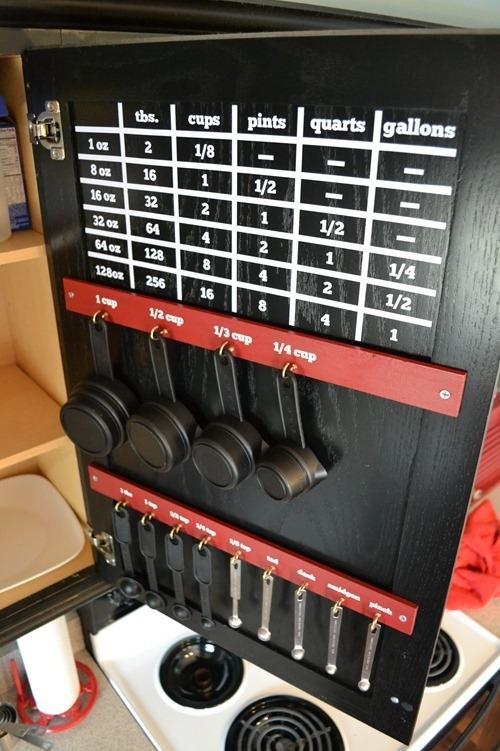 001556baoxaydung image023 Chia sẻ 30 ý tưởng độc đáo hữu dụng cho phòng bếp nhà bạn