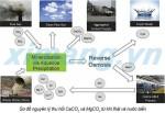 Xu hướng và giải pháp phát triển sản xuất xi măng