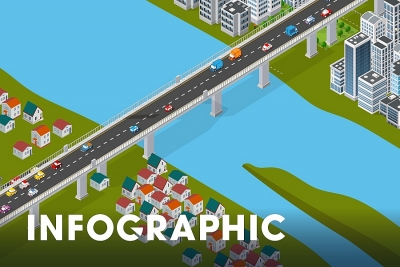 Đô thị dọc 40 km sông Hồng được quy hoạch như thế nào?