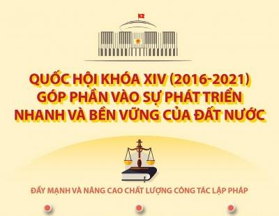 Quốc hội khóa XIV đóng góp vào sự phát triển đất nước