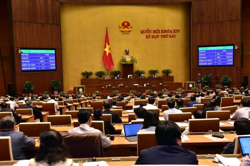 Phân công chuẩn bị Kỳ họp thứ 7, Quốc hội khóa XIV