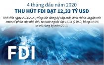 Thu hút FDI đạt 12,33 tỷ USD trong 4 tháng đầu năm 2020