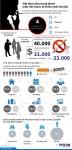 Việt Nam nằm trong nhóm nước hút thuốc lá nhiều nhất thế giới
