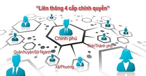 chien luoc phat trien chinh phu dien tu huong toi chinh phu so giai doan 2021 2025