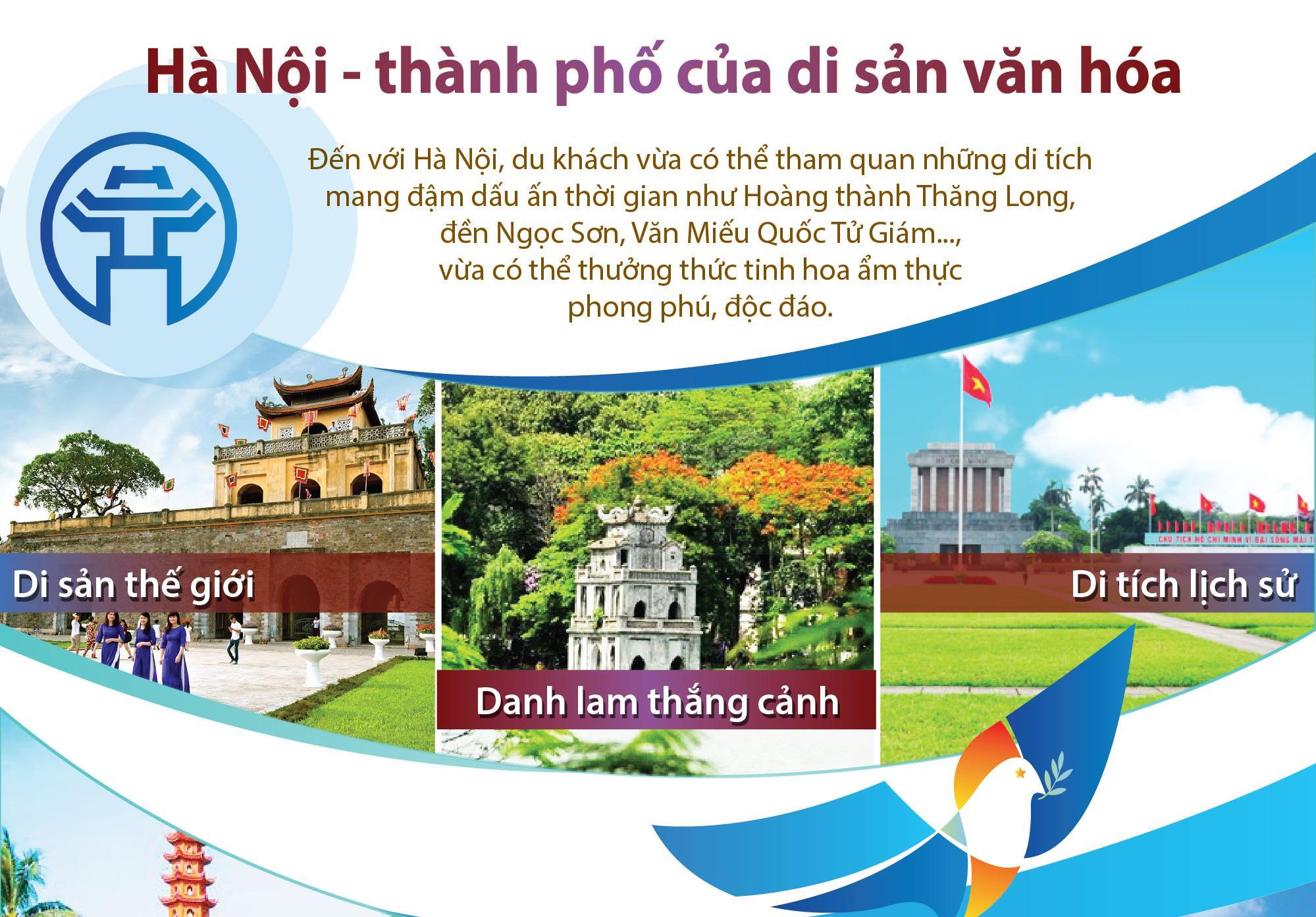 Hà Nội - thành phố của di sản văn hóa
