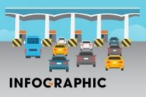 TP.HCM dự kiến thu phí ôtô vào trung tâm như thế nào?