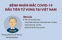 Bệnh nhân mắc COVID-19 đầu tiên tử vong tại Việt Nam