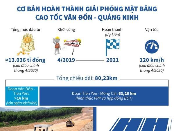 Cơ bản hoàn thành GPMB cao tốc Vân Đồn-Quảng Ninh