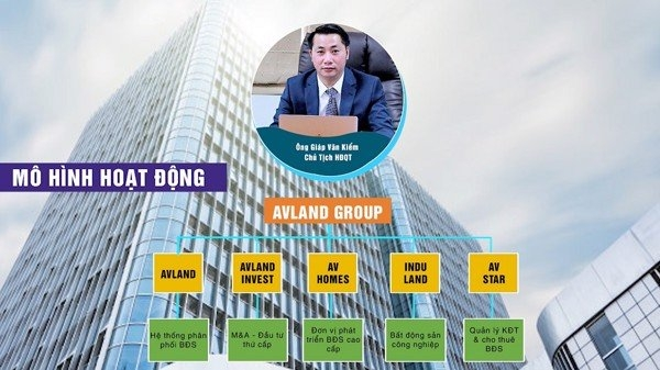 co hay khong yeu to may man cho avland group tren cuoc dua phan phoi bat dong san
