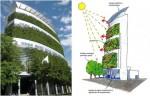 Công trình xanh phải được xây dựng từ cơ sở hạ tầng