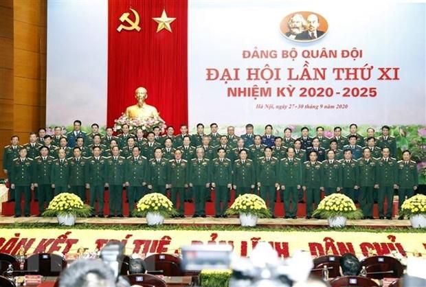 be mac dai hoi dai bieu dang bo quan doi lan thu xi nhiem ky 2020 2025
