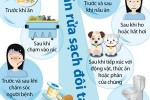 [Infographics] Những thời điểm cần rửa tay để tránh nhiễm bệnh