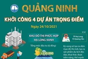 quang ninh khoi cong 4 du an trong diem tong dau tu 283000 ty dong