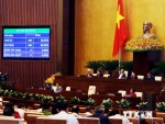 Đại biểu Quốc hội đề xuất tăng thời lượng thảo luận, chất vấn