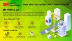 3M FWBT – Giải pháp chống cháy lan cho các công trình