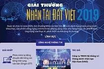 chi tiet giai thuong nhan tai dat viet nam 2019