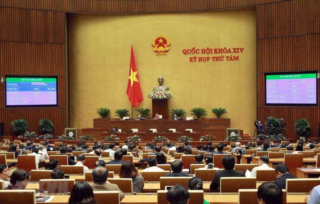 Thông qua hai Nghị quyết tại Kỳ họp thứ 8, Quốc hội khóa XIV