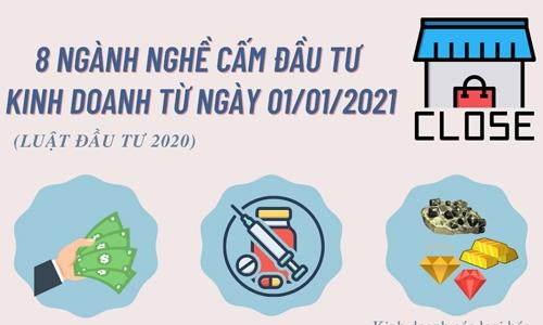 Các ngành nghề bị cấm đầu tư kinh doanh từ ngày 01/01/2021