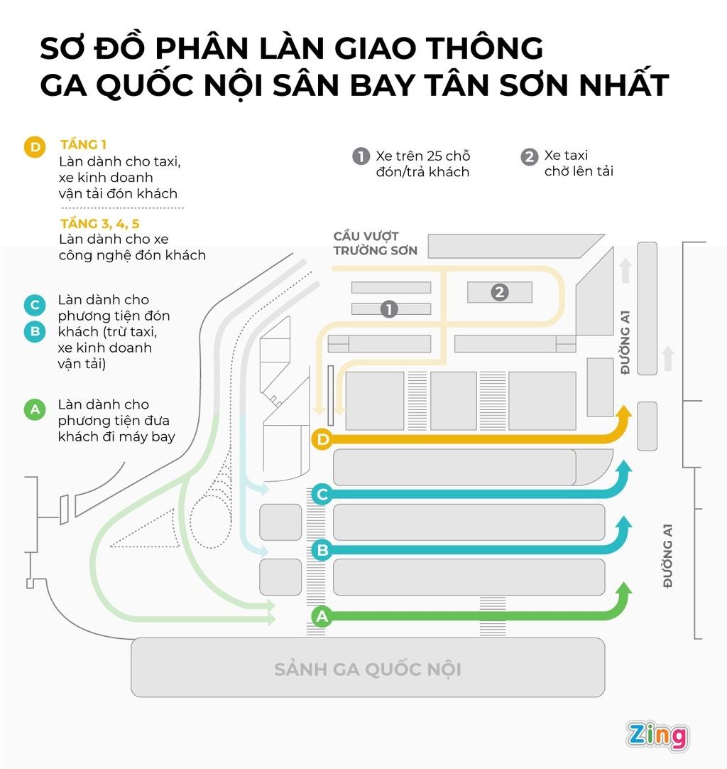 san bay tan son nhat duoc phan lan don khach nhu the nao