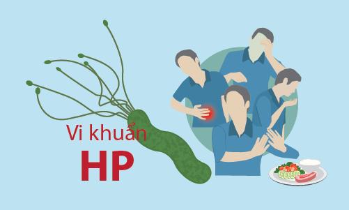 Nguy cơ nhiễm khuẩn gây ung thư từ thói quen ăn chung của người Việt