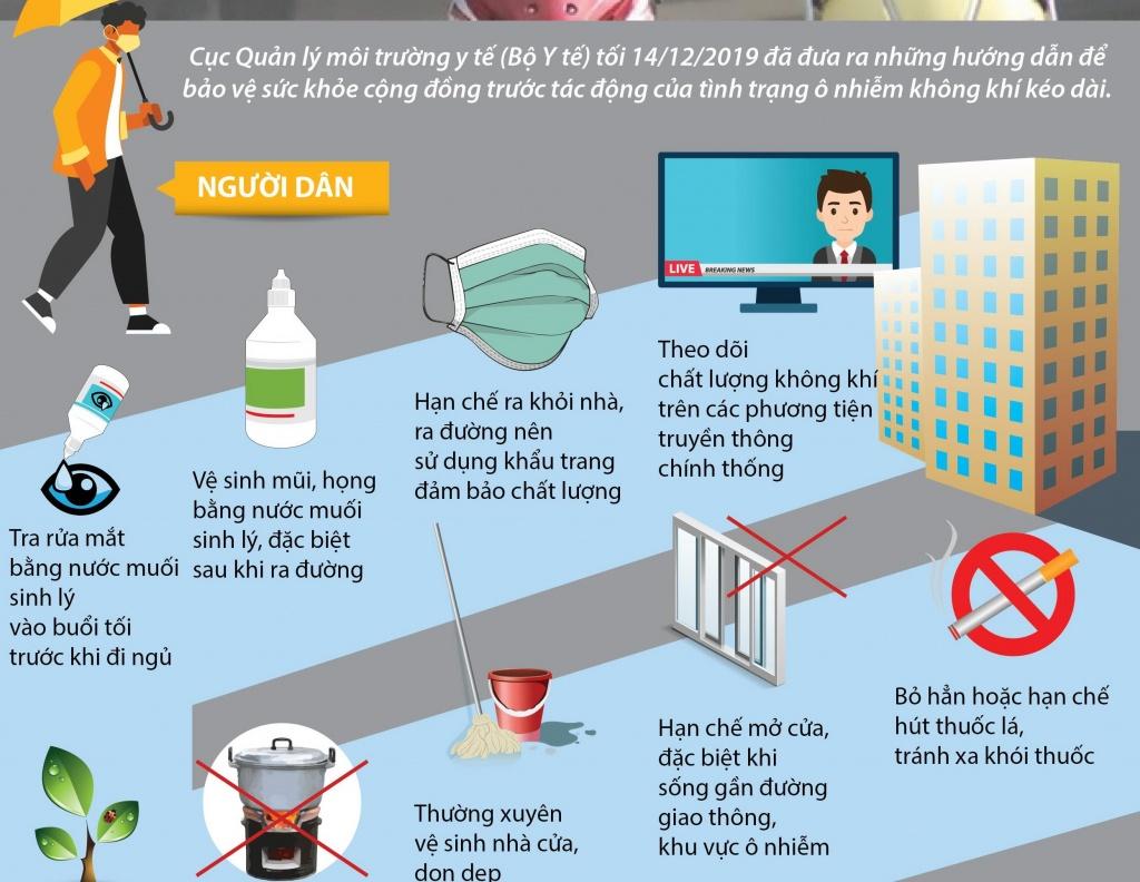 Khuyến cáo của Bộ Y tế về đối phó với ô nhiễm không khí