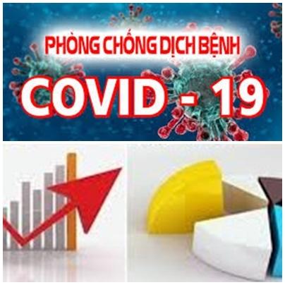 nghi quyet phien hop chinh phu thuong ky thang 112020