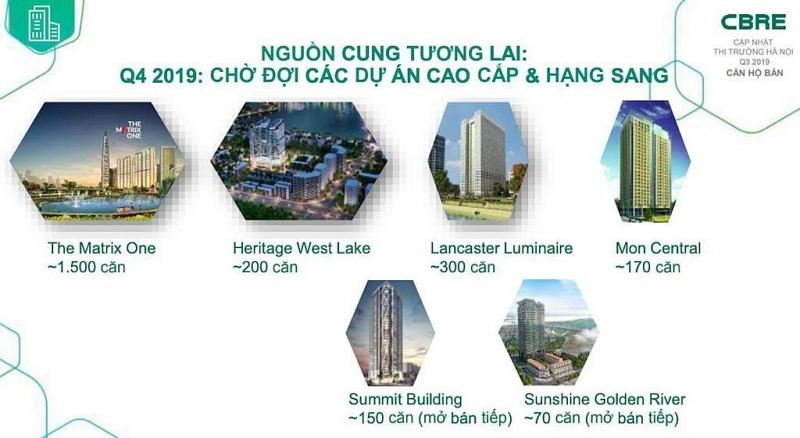 thi truong vat lieu xay dung 2020 tang truong on dinh cung bat dong san