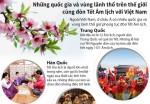 Những nước nào trên thế giới đón Tết Âm lịch như Việt Nam?