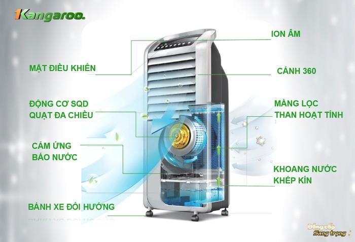 Điều gì khiến máy làm mát không khí Kangaroo trở nên đặc biệt?