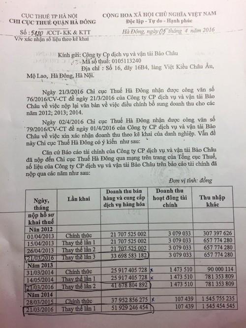 Đề nghị Cục thuế Hà Nội kiểm tra dấu hiệu bất thường tại Chi cục thuế Hà Đông - Ảnh 1