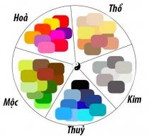 Tính con số, màu sắc hợp với từng mệnh tuổi