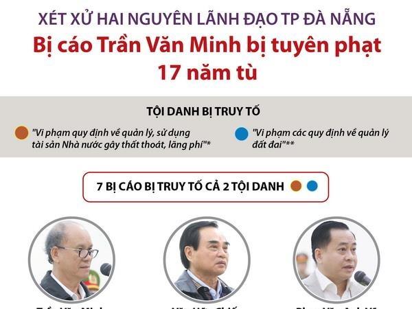 Xét xử hai nguyên lãnh đạo thành phố Đà Nẵng