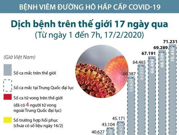 71231 ca mac nhiem virus corona chung moi