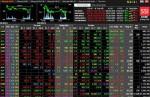 """VN-Index  """"xuống sắc"""" - nhà đầu tư BĐS vẫn lạc quan"""