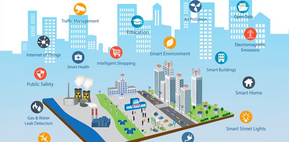 Thành phố thông minh sẽ là xu hướng của tương lai
