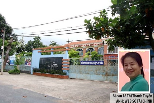 Nguyên Chánh Thanh tra Sở Tài chính Thành phố Hồ Chí Minh bị khởi tố