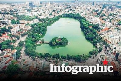 Đồ án quy hoạch phân khu đô thị nội đô lịch sử Hà Nội