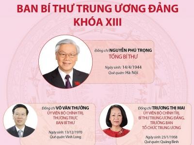 Danh sách Ban Bí thư Trung ương Đảng khóa XIII