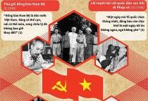 Chủ tịch Hồ Chí Minh: 'Miền Nam yêu quý luôn ở trong trái tim tôi'