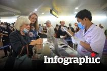 Các bước khai báo y tế với hành khách bay nội địa sau cách ly xã hội