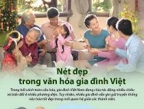 Nét đẹp trong văn hóa gia đình Việt Nam