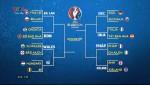 Xác định 4 cặp đấu vòng tứ kết EURO 2016