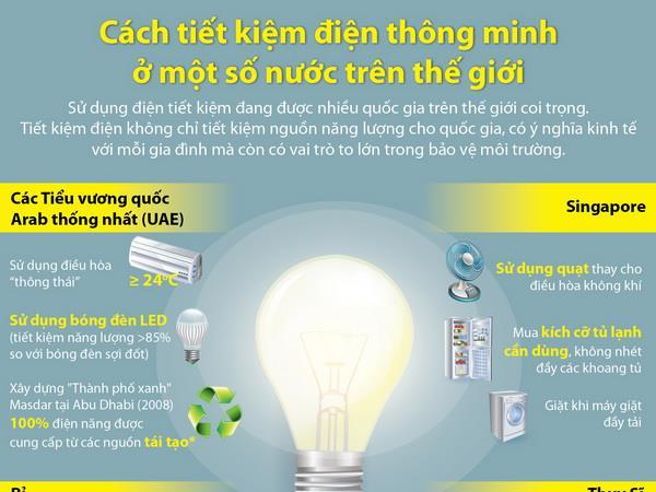 Cách tiết kiệm điện thông minh ở một số nước