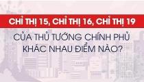 chi thi 15 chi thi 16 chi thi 19 cua thu tuong chinh phu khac nhau diem nao