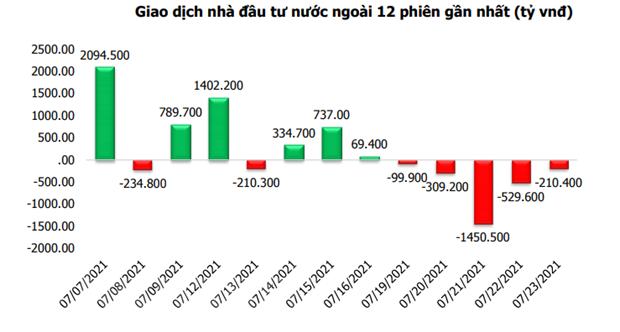 tuan 27 317 vn index co kha nang phuc hoi o vung 1300 1325 diem