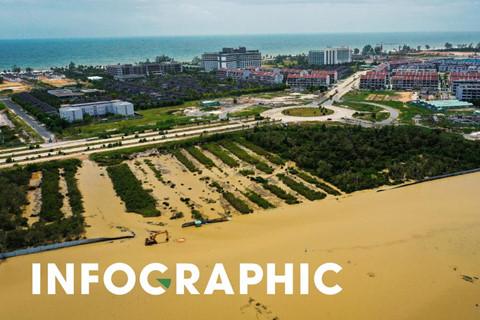 Bãi biển đẹp nhất Phú Quốc đang thuộc về những 'đại gia' nào?