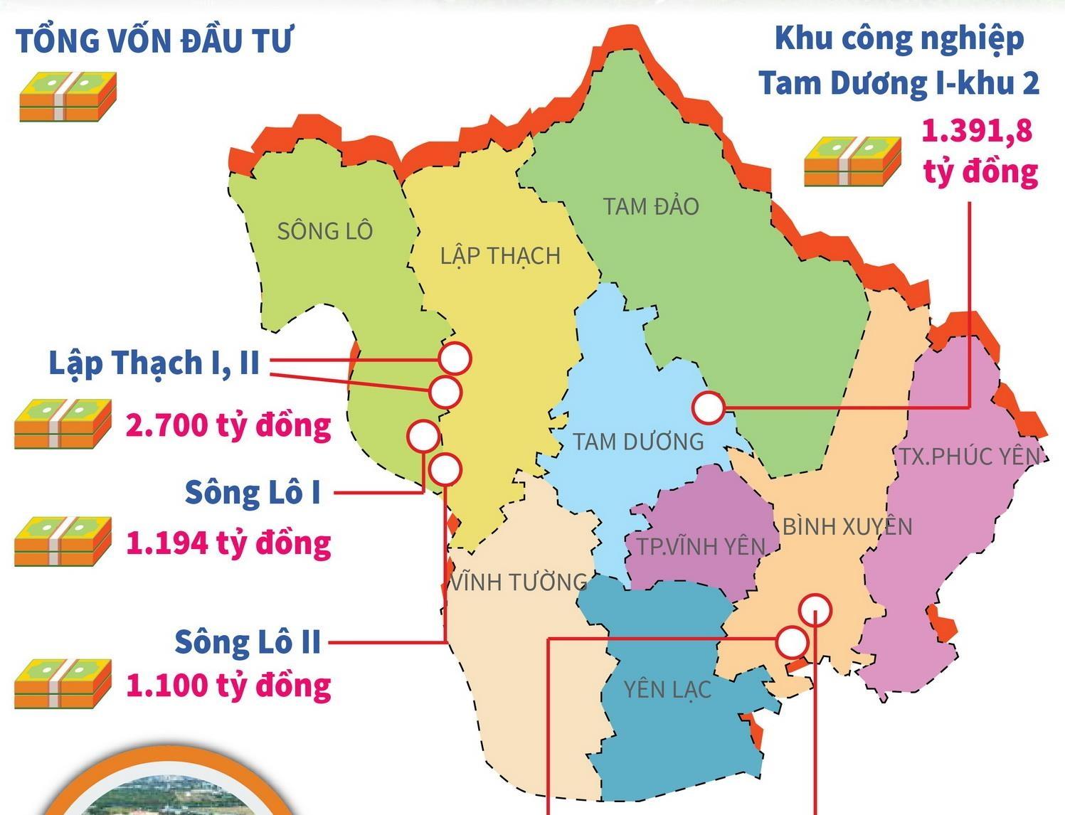 vinh phuc huong den muc tieu tinh cong nghiep theo huong hien dai