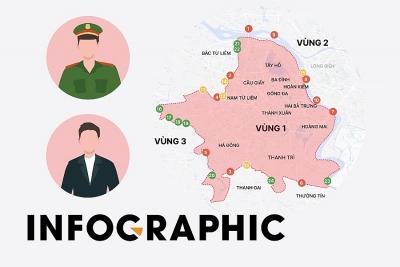 39 chốt kiểm soát vùng đỏ của Hà Nội đặt ở đâu?