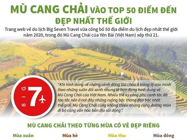 Mù Cang Chải vào top 50 điểm đến đẹp nhất thế giới